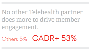 Telehealth Stat