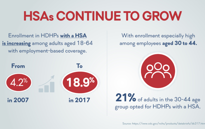 CAD-Infographic_HSAs