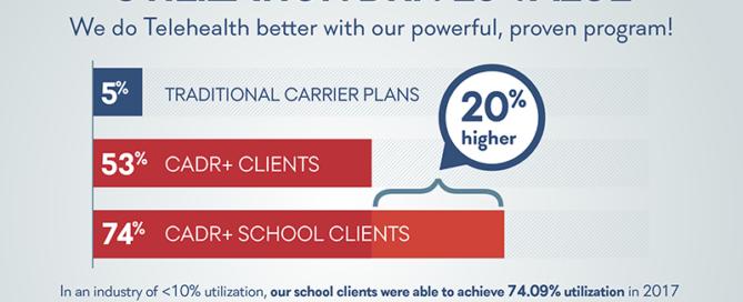 cadr-utilization-schools-infographic